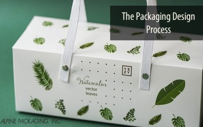 The Package Design Process