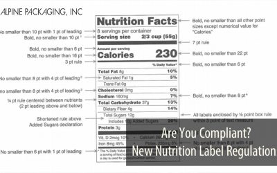 Are You Compliant? New Nutrition Label Regulations